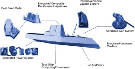 Zumwalt Class design
