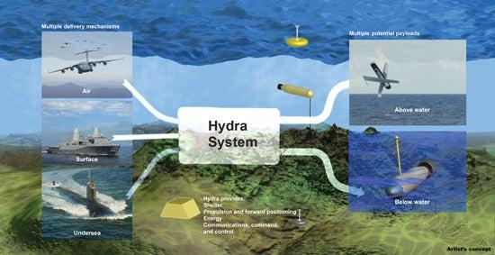 DARPA's Hydra system