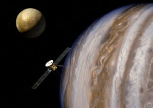 Sener second contract JUICE space mission